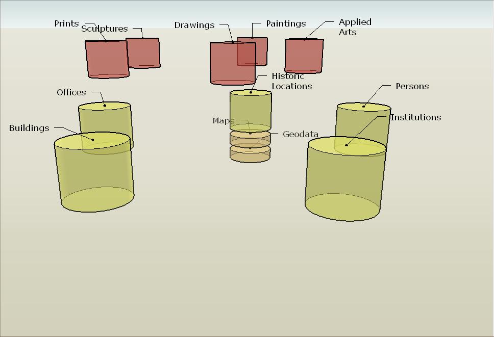 Datenmodell - 2